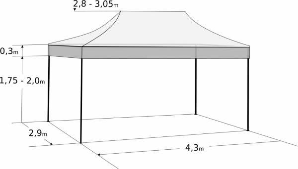 Rýchlorozkladací nožnicový stan 3x4,5m – oceľový: Rozmery a parametre